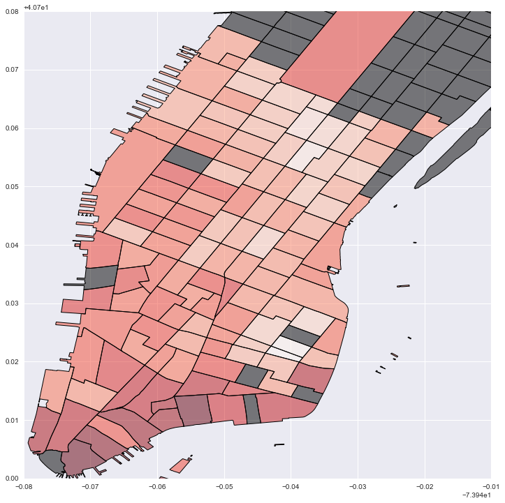 Example_NYCBikes_AllFeatures