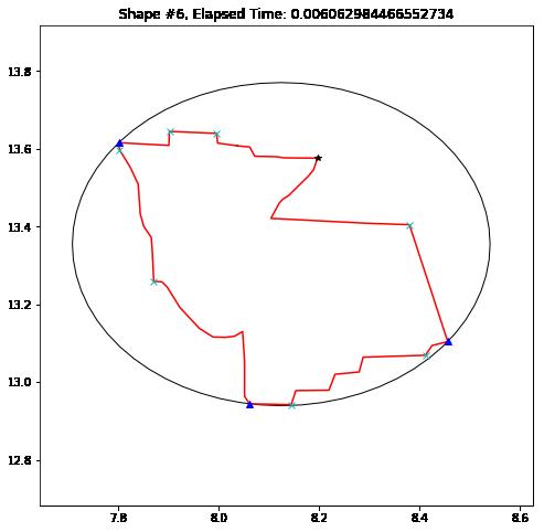 Minimum_bounding_circle