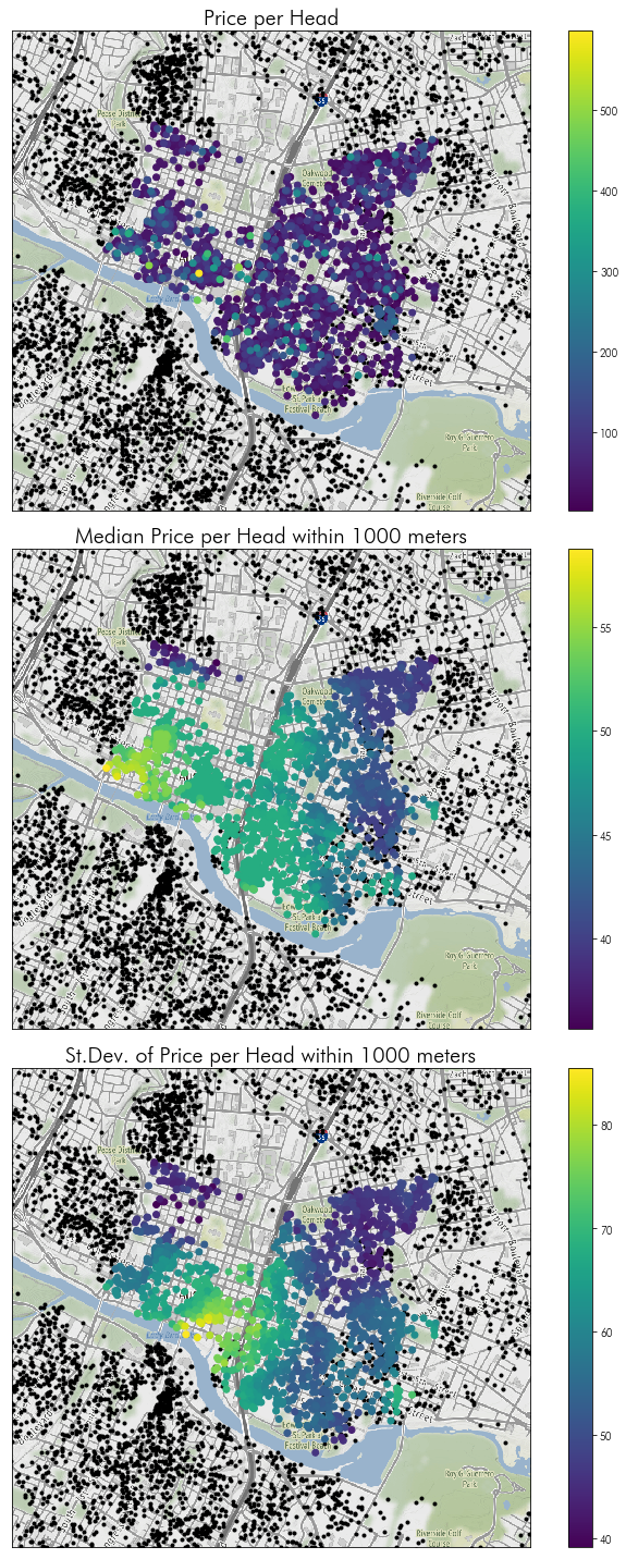 Relations and spatial joins with vector data